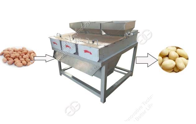 Peanut Peeling Machine Supplier